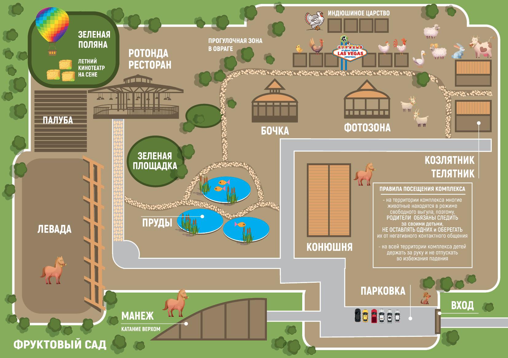 Карта фермы